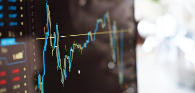 Weltwirtschaft im Aufschwung Chart
